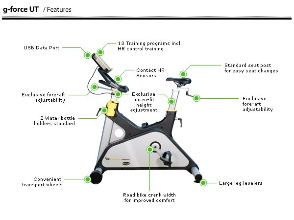 g force ut features index of new_product_shots bikes lemond